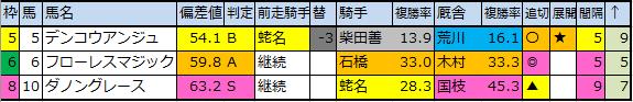 f:id:onix-oniku:20200423172858p:plain