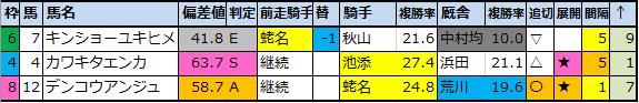 f:id:onix-oniku:20200423173009p:plain