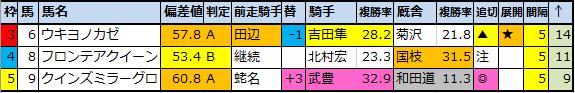 f:id:onix-oniku:20200423173116p:plain