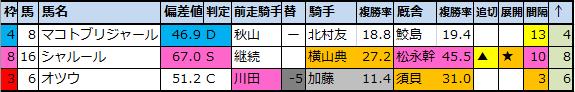 f:id:onix-oniku:20200423173231p:plain