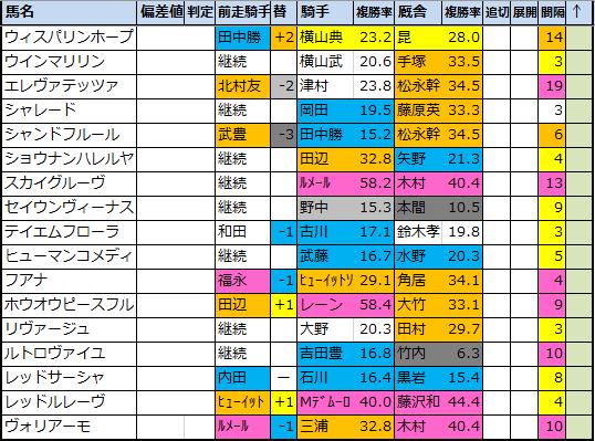 f:id:onix-oniku:20200423185000p:plain