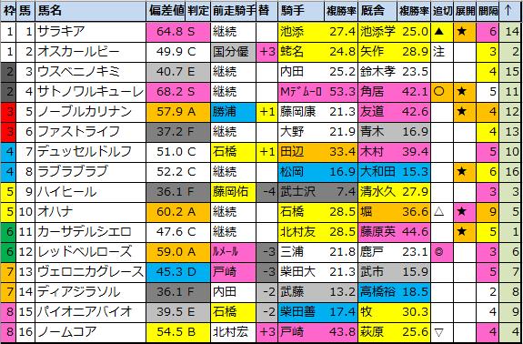 f:id:onix-oniku:20200423185737p:plain