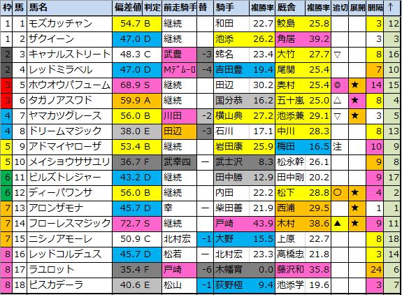 f:id:onix-oniku:20200423185800p:plain