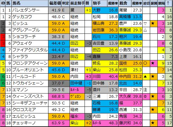 f:id:onix-oniku:20200423185832p:plain