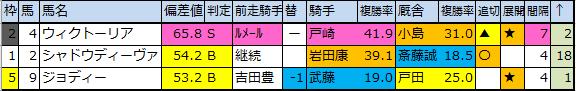 f:id:onix-oniku:20200423191833p:plain