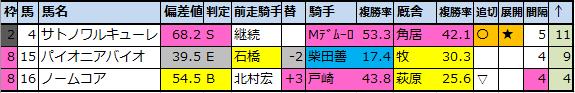 f:id:onix-oniku:20200423191915p:plain