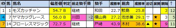 f:id:onix-oniku:20200423191954p:plain