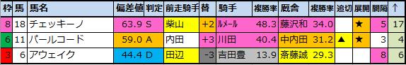 f:id:onix-oniku:20200423192021p:plain