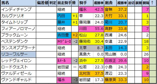 f:id:onix-oniku:20200423194948p:plain