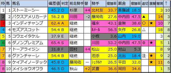 f:id:onix-oniku:20200423195428p:plain