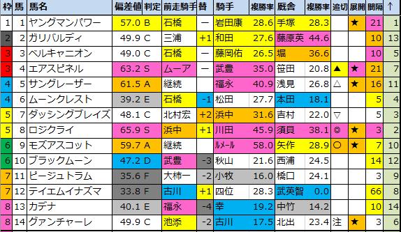 f:id:onix-oniku:20200423195457p:plain