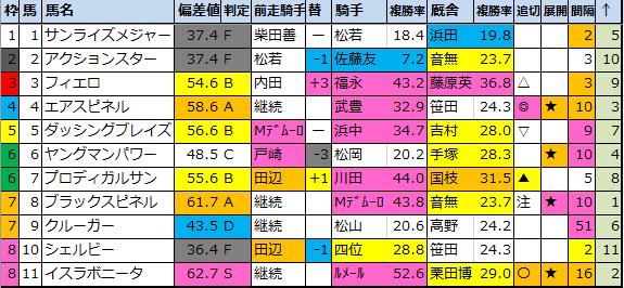 f:id:onix-oniku:20200423200102p:plain