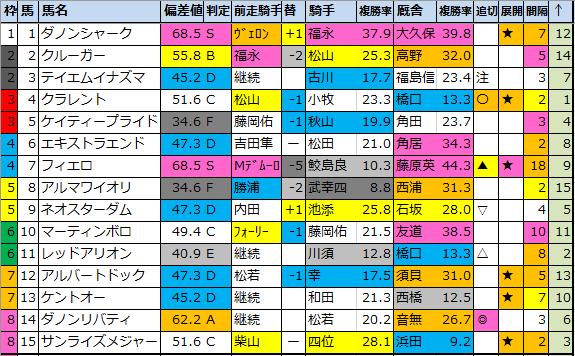 f:id:onix-oniku:20200423200212p:plain