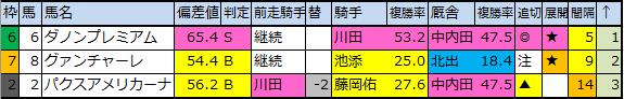 f:id:onix-oniku:20200423201527p:plain
