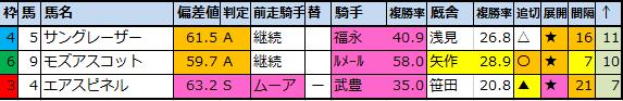 f:id:onix-oniku:20200423201607p:plain