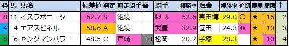 f:id:onix-oniku:20200423201640p:plain