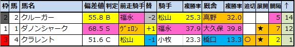 f:id:onix-oniku:20200423201717p:plain