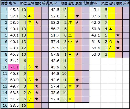 f:id:onix-oniku:20200424203140p:plain