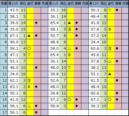 f:id:onix-oniku:20200424203208p:plain