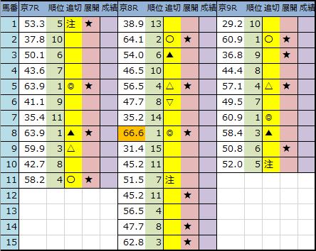 f:id:onix-oniku:20200424203243p:plain