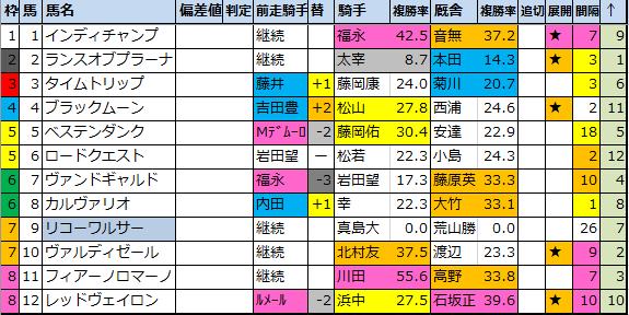 f:id:onix-oniku:20200424215518p:plain