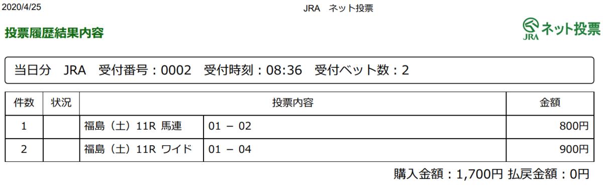 f:id:onix-oniku:20200425083825p:plain