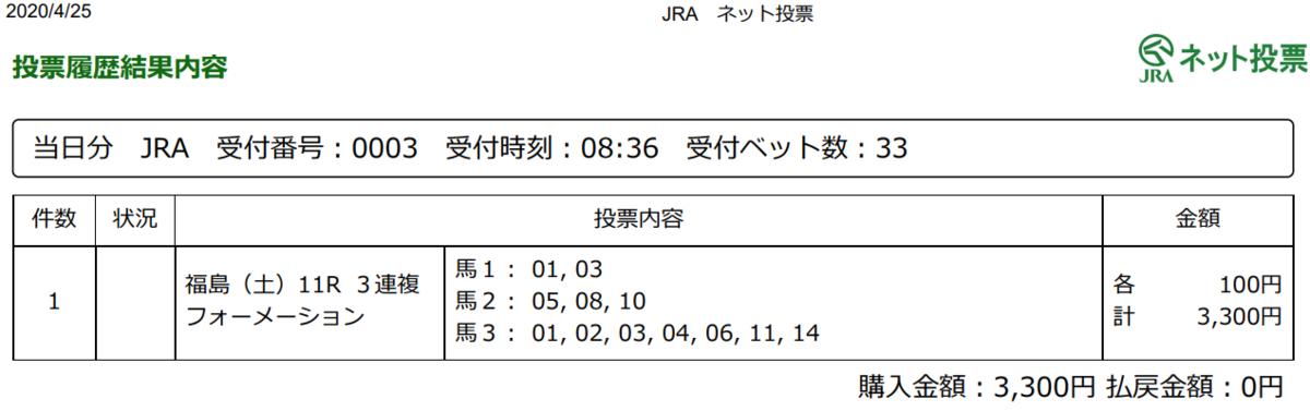 f:id:onix-oniku:20200425083906p:plain