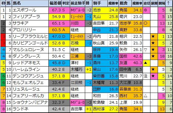 f:id:onix-oniku:20200425095637p:plain