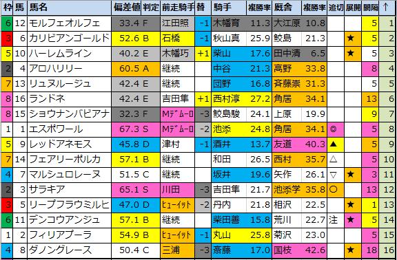 f:id:onix-oniku:20200425095810p:plain