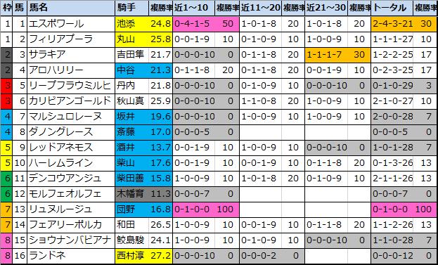 f:id:onix-oniku:20200425100158p:plain