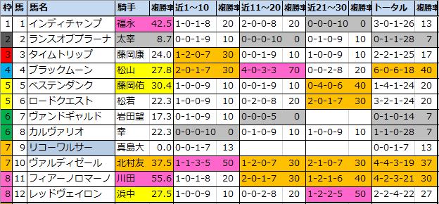 f:id:onix-oniku:20200425112517p:plain