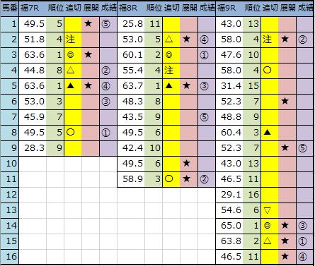 f:id:onix-oniku:20200425143359p:plain