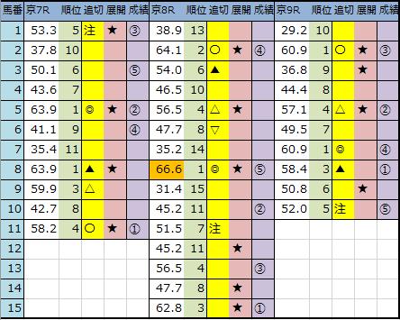 f:id:onix-oniku:20200425143717p:plain