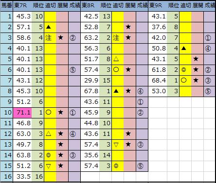 f:id:onix-oniku:20200425144813p:plain