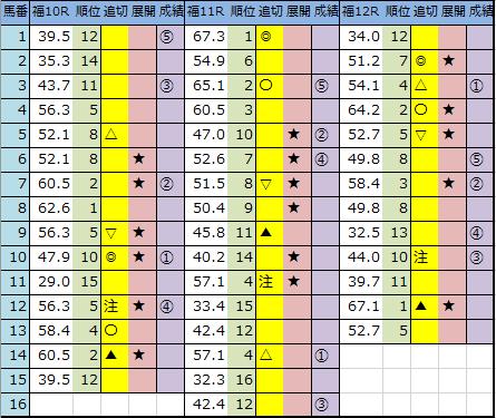 f:id:onix-oniku:20200425161742p:plain