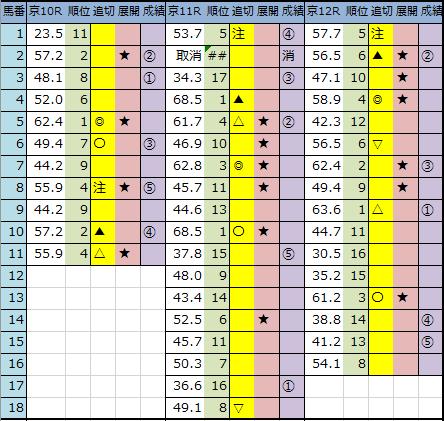 f:id:onix-oniku:20200425163126p:plain