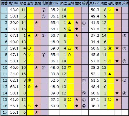 f:id:onix-oniku:20200425163954p:plain