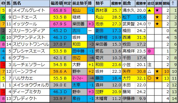 f:id:onix-oniku:20200425193048p:plain