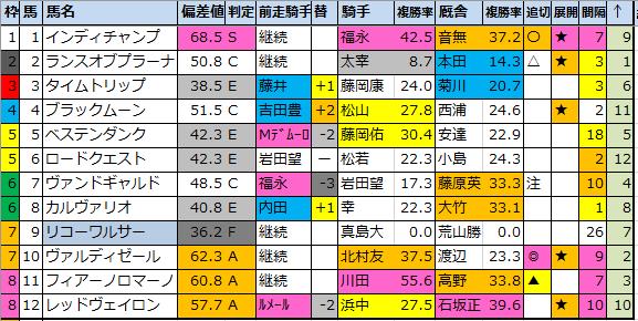 f:id:onix-oniku:20200425193839p:plain