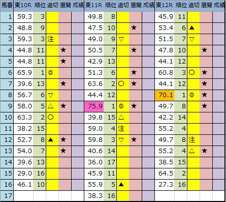 f:id:onix-oniku:20200425205146p:plain
