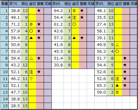 f:id:onix-oniku:20200425205220p:plain