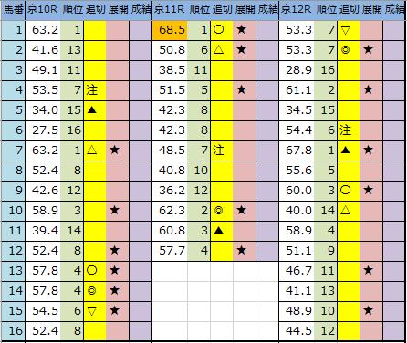 f:id:onix-oniku:20200425205311p:plain