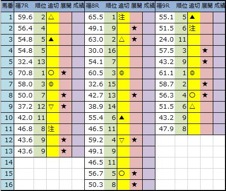 f:id:onix-oniku:20200425205359p:plain