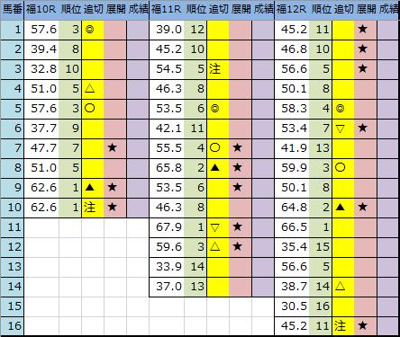f:id:onix-oniku:20200425205431p:plain