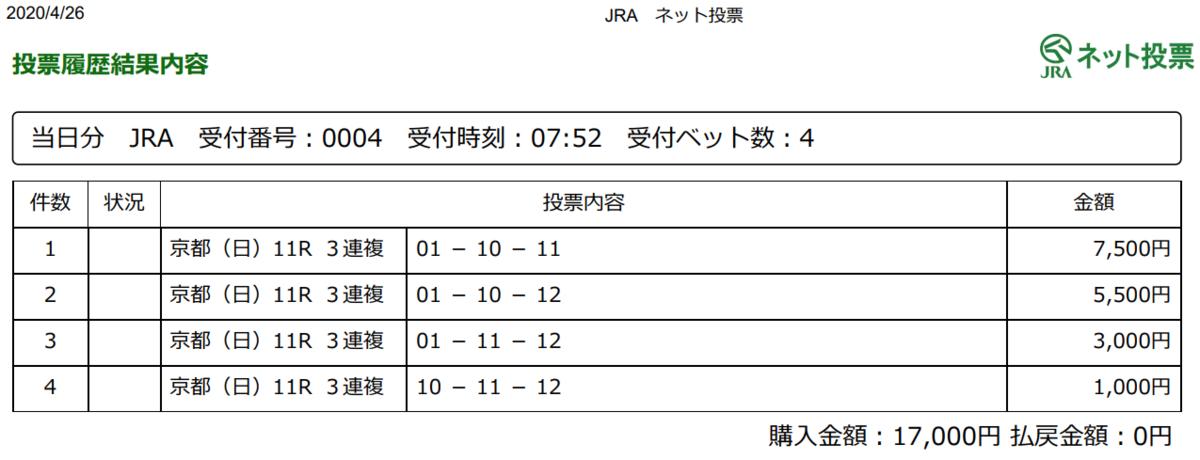 f:id:onix-oniku:20200426075323p:plain