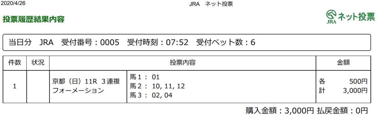 f:id:onix-oniku:20200426075429p:plain