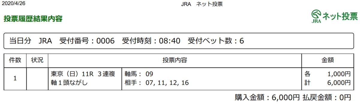 f:id:onix-oniku:20200426084222p:plain