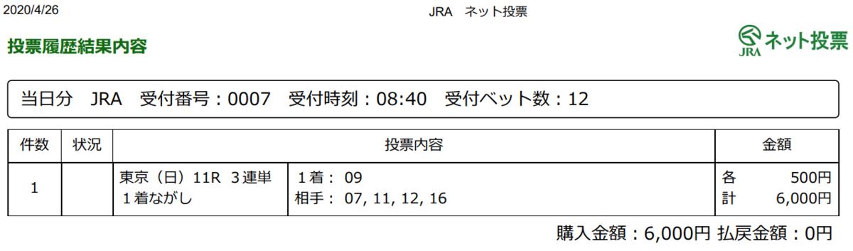 f:id:onix-oniku:20200426084303p:plain