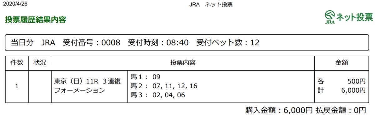 f:id:onix-oniku:20200426084336p:plain