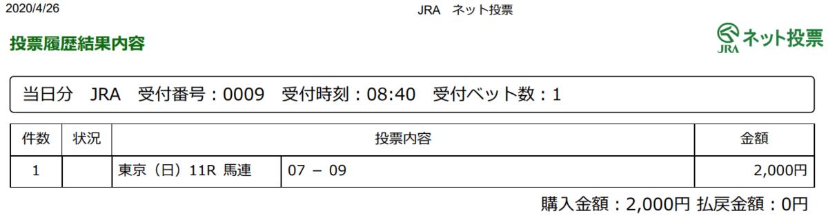 f:id:onix-oniku:20200426084414p:plain